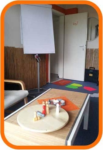 Einzelsetting Kiel - Systemische Interventionen - systemische Familienaufstellung.